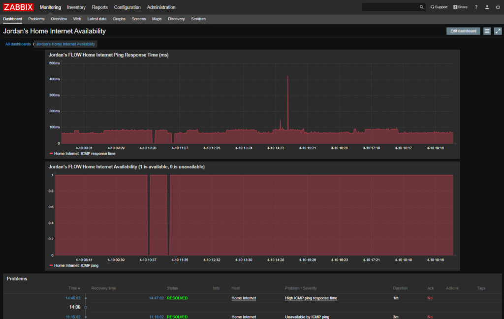 A screen cap of the network monitoring interface